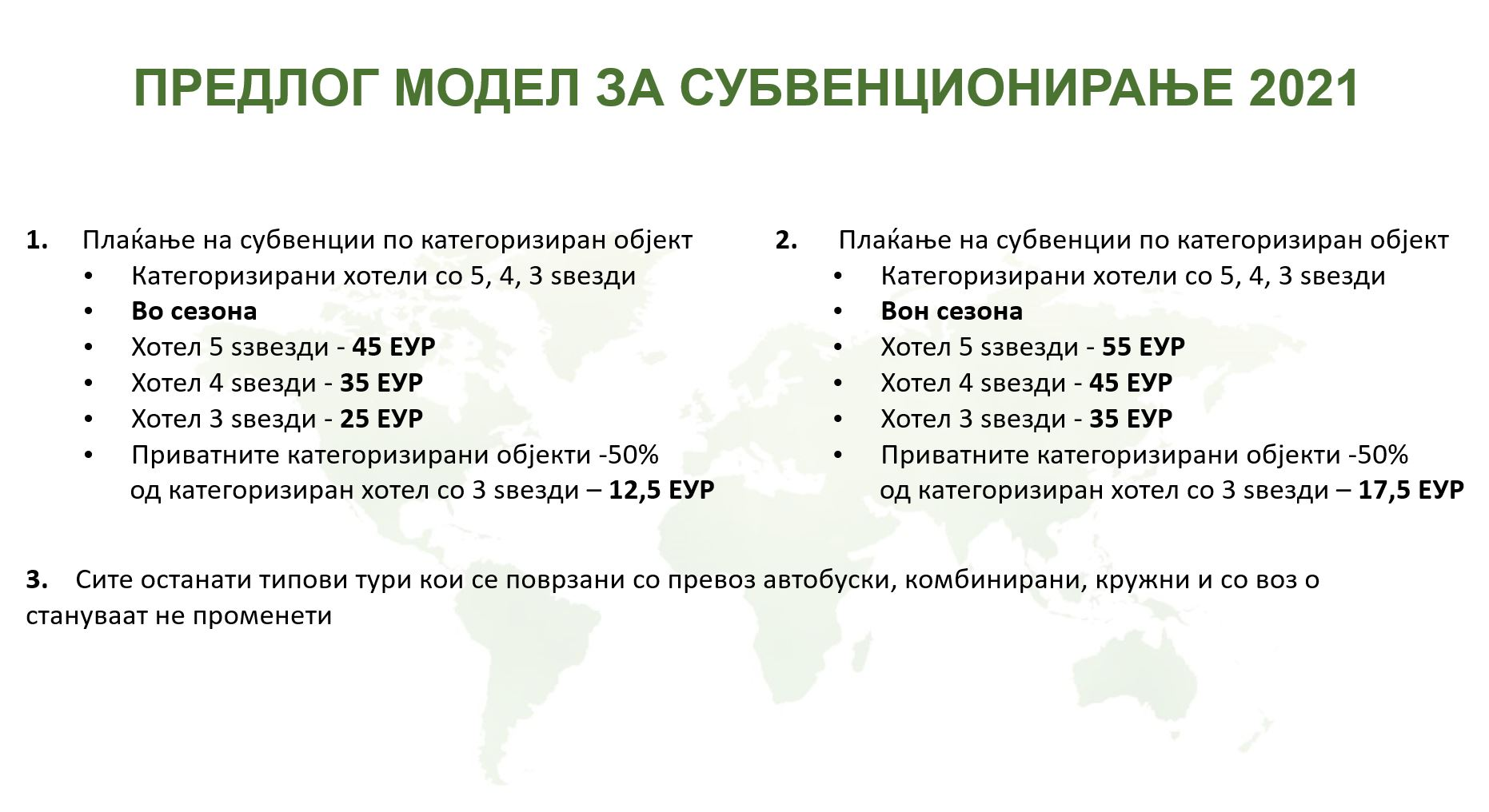 Презентација АППТ